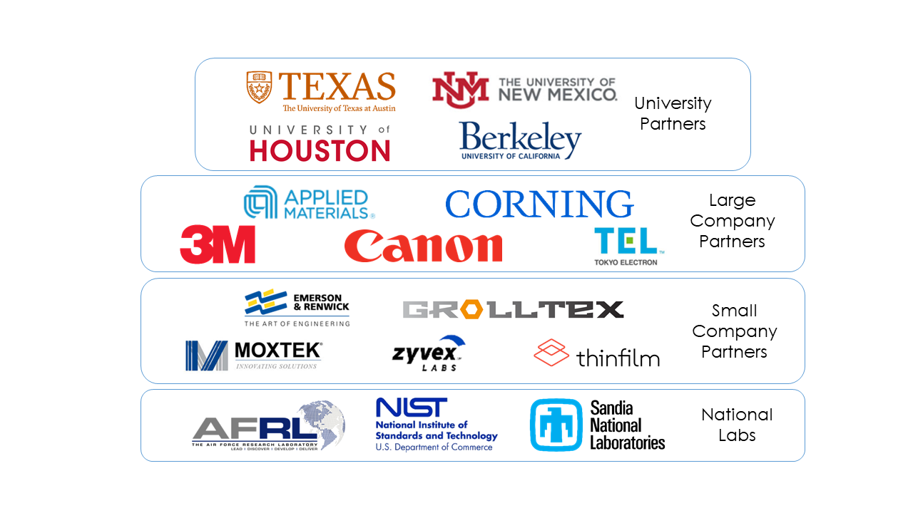 Logos or various industrial, academic and research institutions