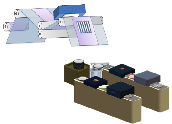 Graphics of two process testbeds